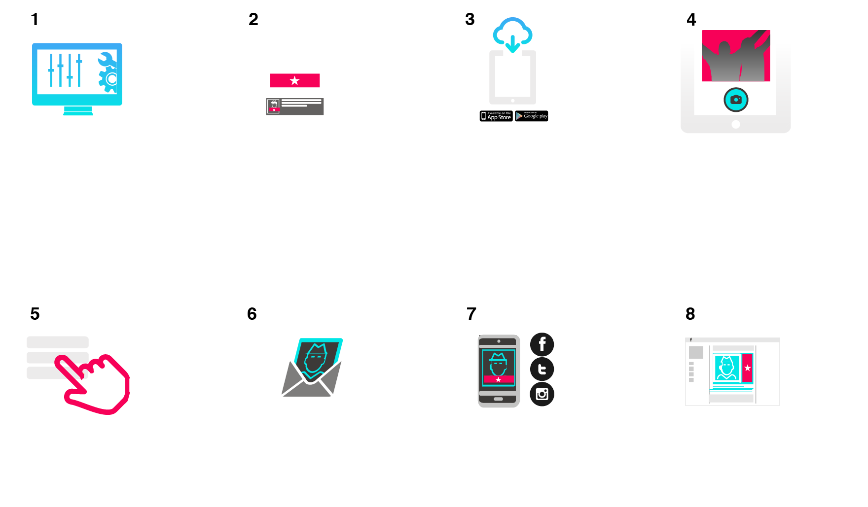 Snappie Activation Process